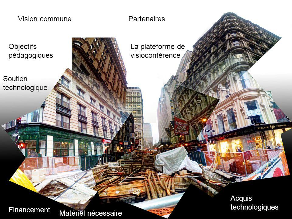 Vision commune Partenaires. Objectifs pédagogiques. La plateforme de visioconférence. Soutien technologique.