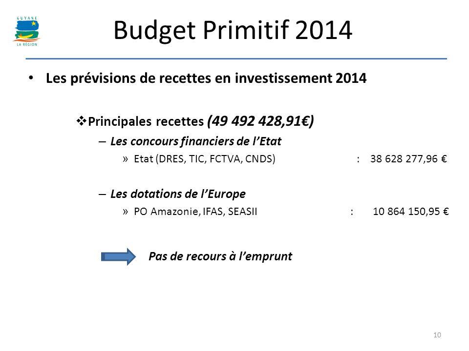 Budget Primitif 2014 Les prévisions de recettes en investissement 2014