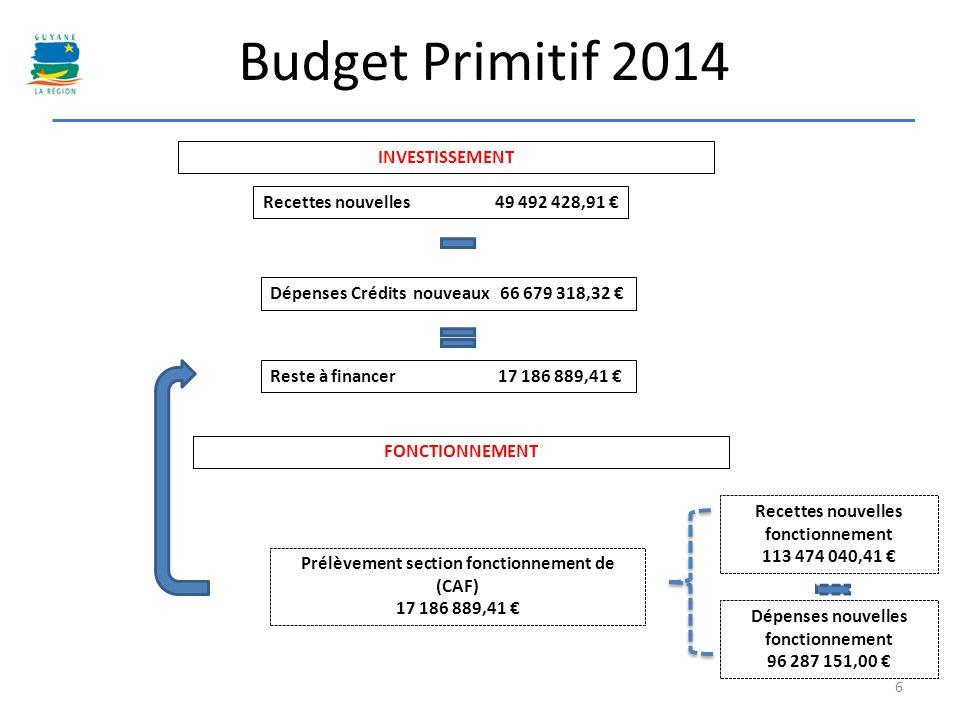 Budget Primitif 2014 INVESTISSEMENT Recettes nouvelles 49 492 428,91 €