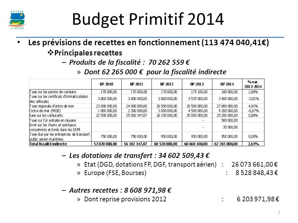 Budget Primitif 2014 Les prévisions de recettes en fonctionnement (113 474 040,41€) Principales recettes.