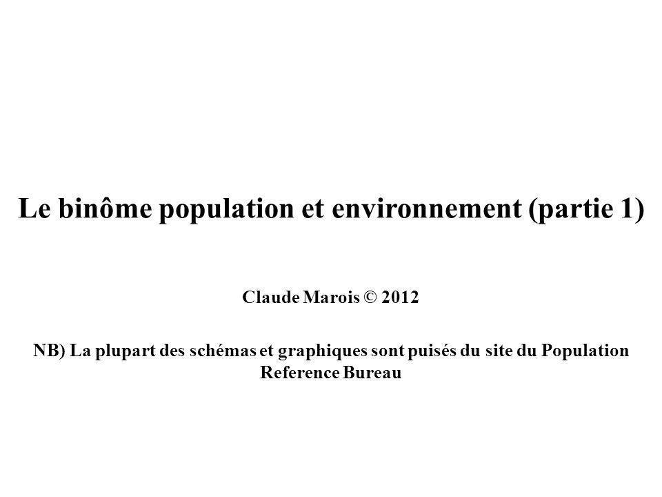 Le binôme population et environnement (partie 1)