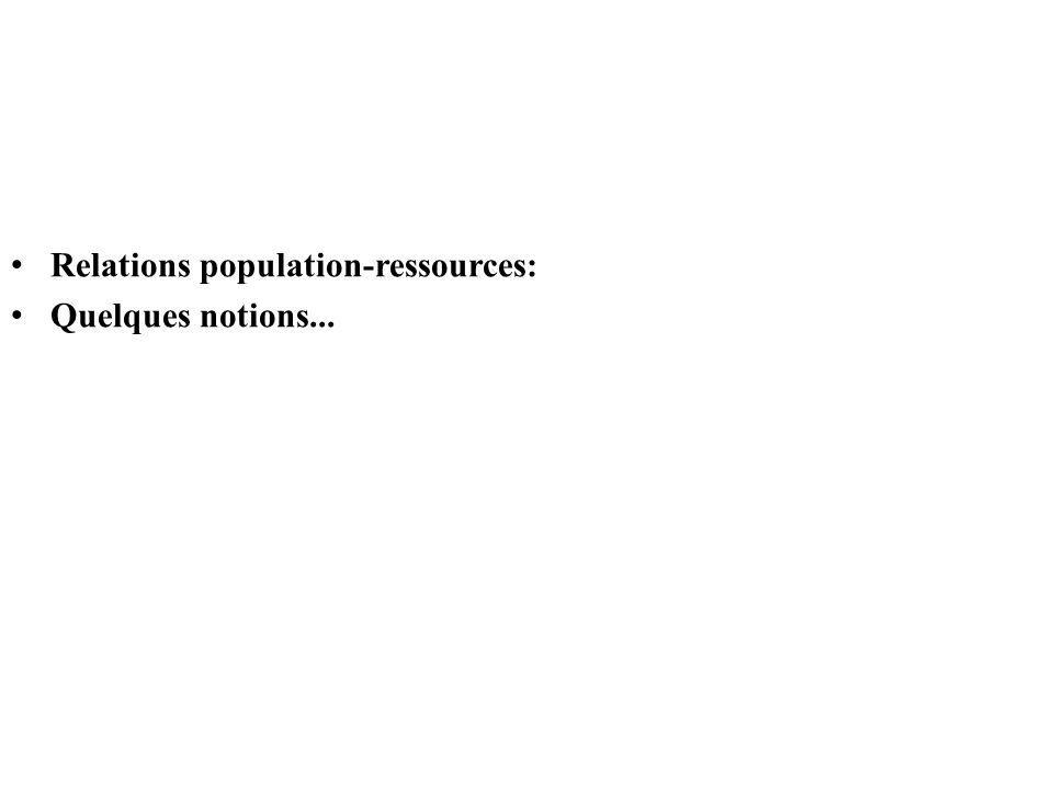Relations population-ressources: