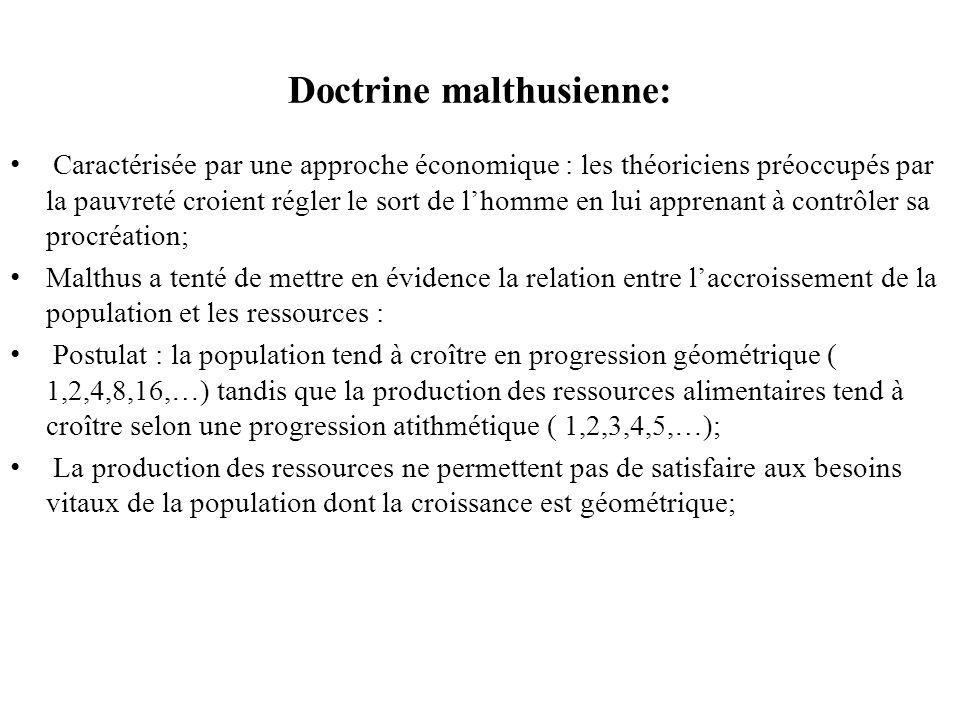 Doctrine malthusienne: