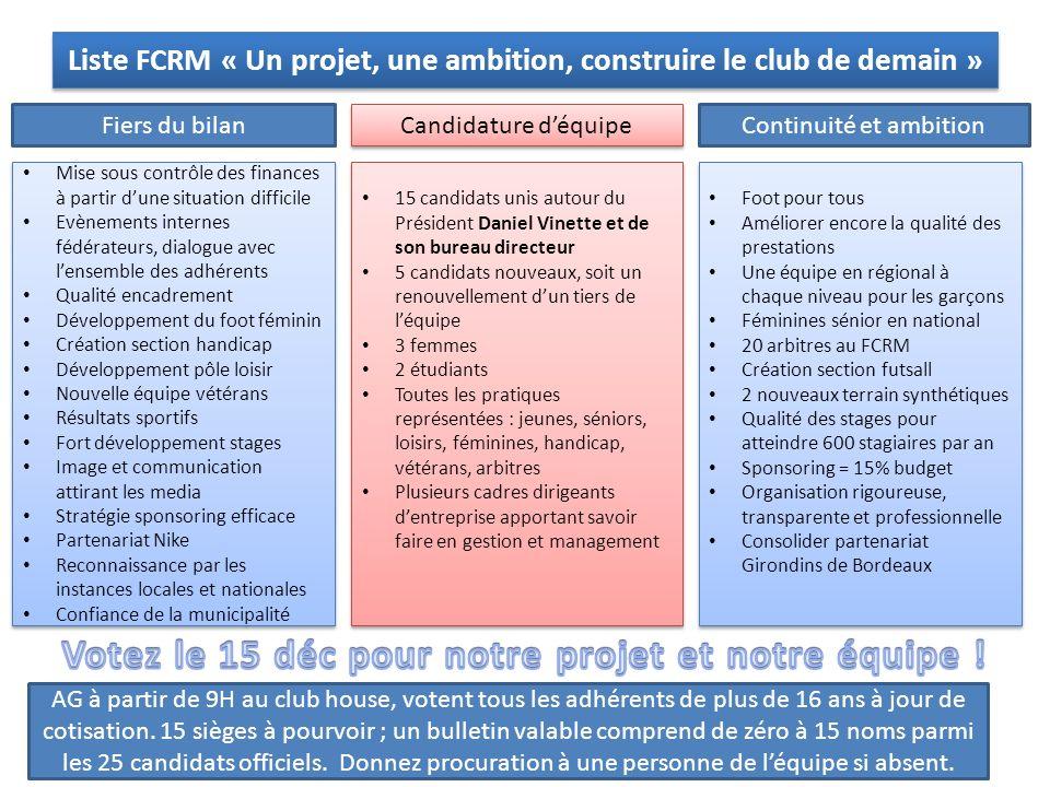 Liste FCRM « Un projet, une ambition, construire le club de demain »