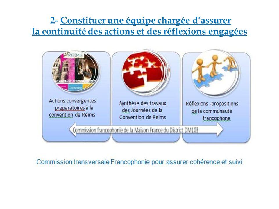 2- Constituer une équipe chargée d'assurer la continuité des actions et des réflexions engagées