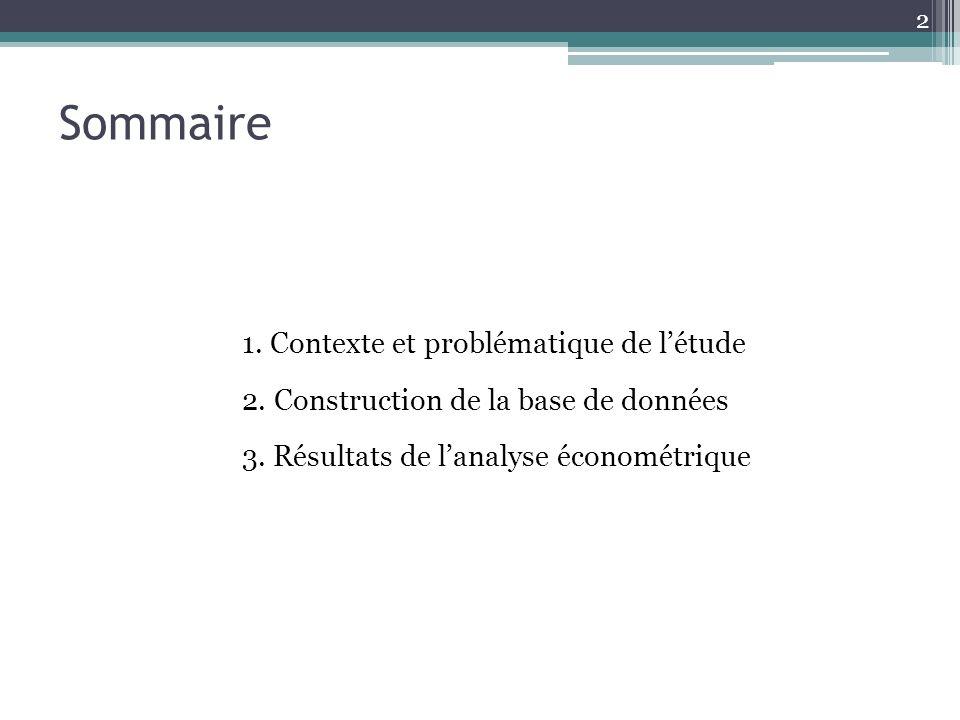 Sommaire Contexte et problématique de l'étude