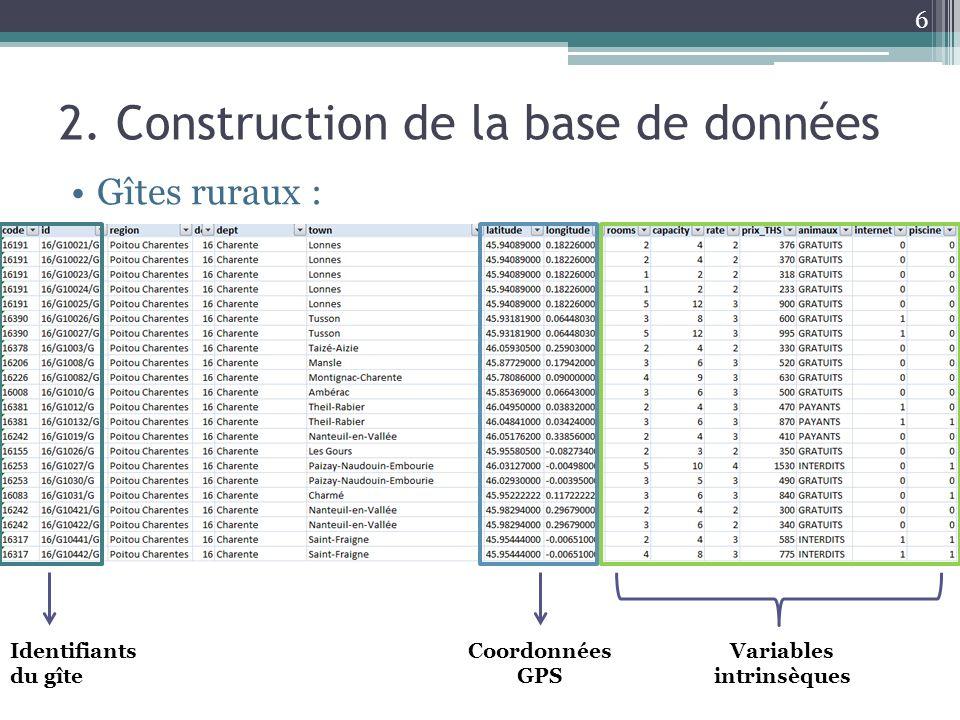 2. Construction de la base de données