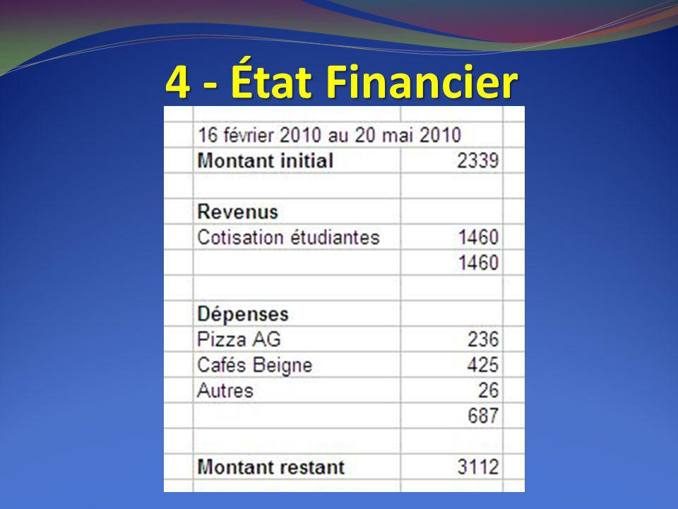 4 - État Financier