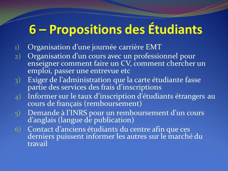 6 – Propositions des Étudiants