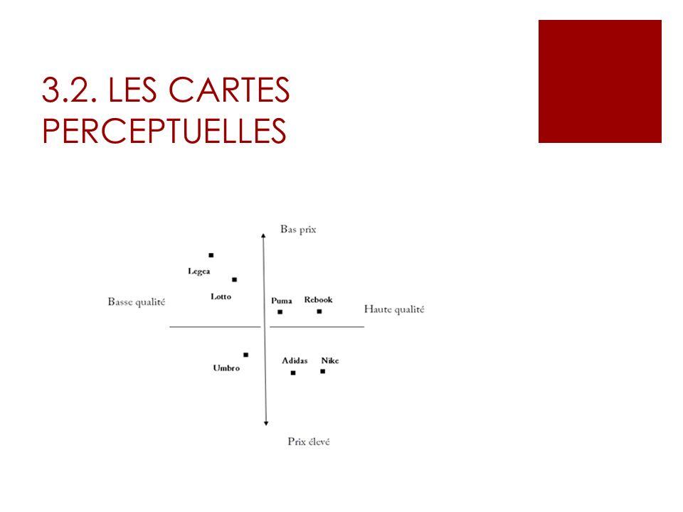 3.2. LES CARTES PERCEPTUELLES