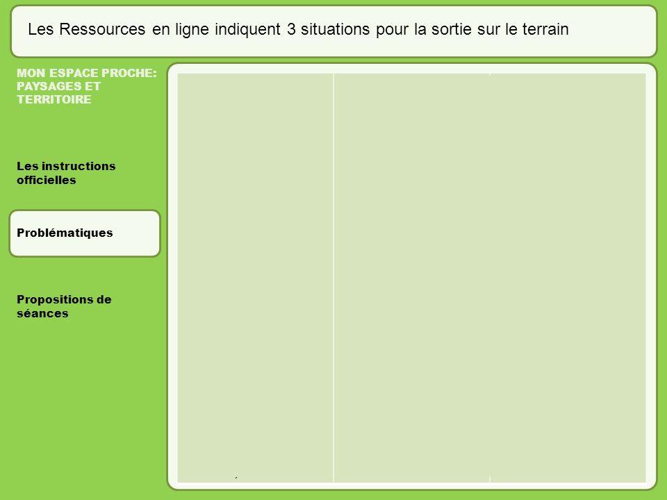 Les Ressources en ligne indiquent 3 situations pour la sortie sur le terrain
