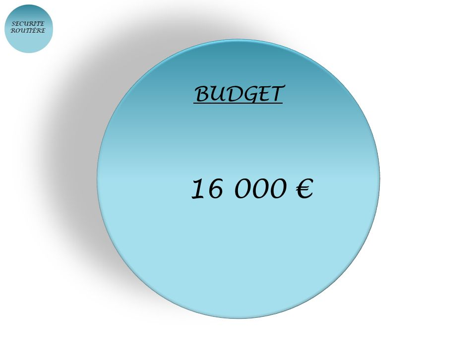 BUDGET 16 000 €