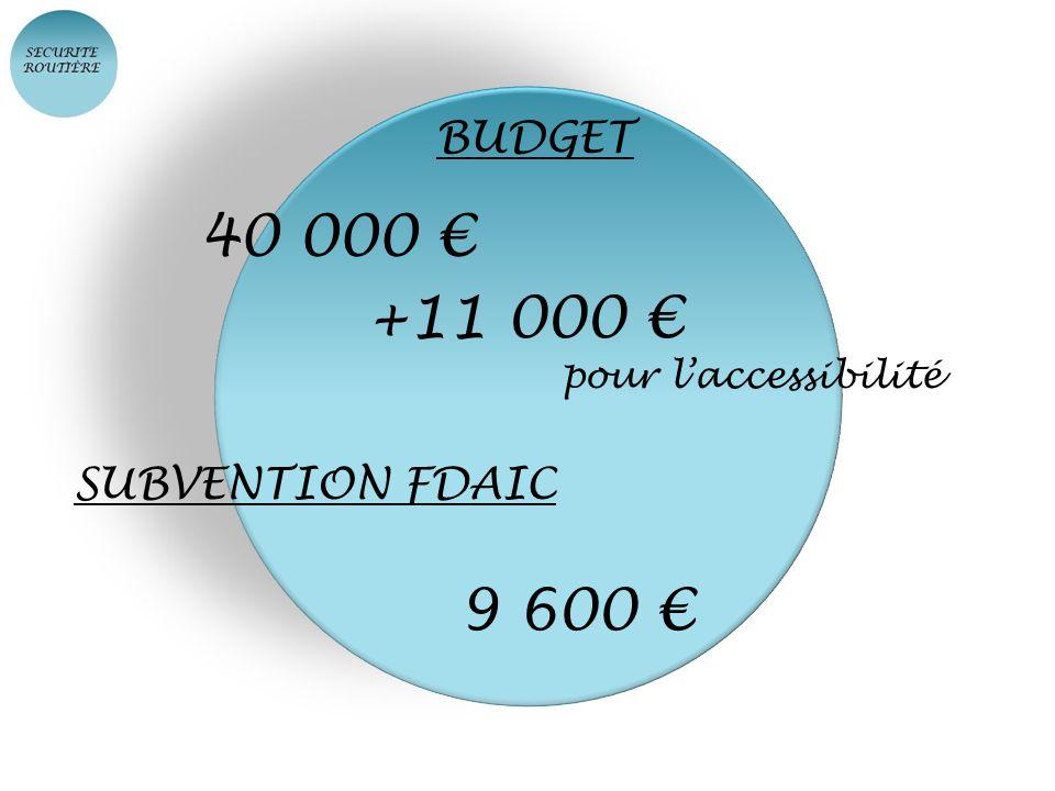 40 000 € +11 000 € 9 600 € BUDGET SUBVENTION FDAIC