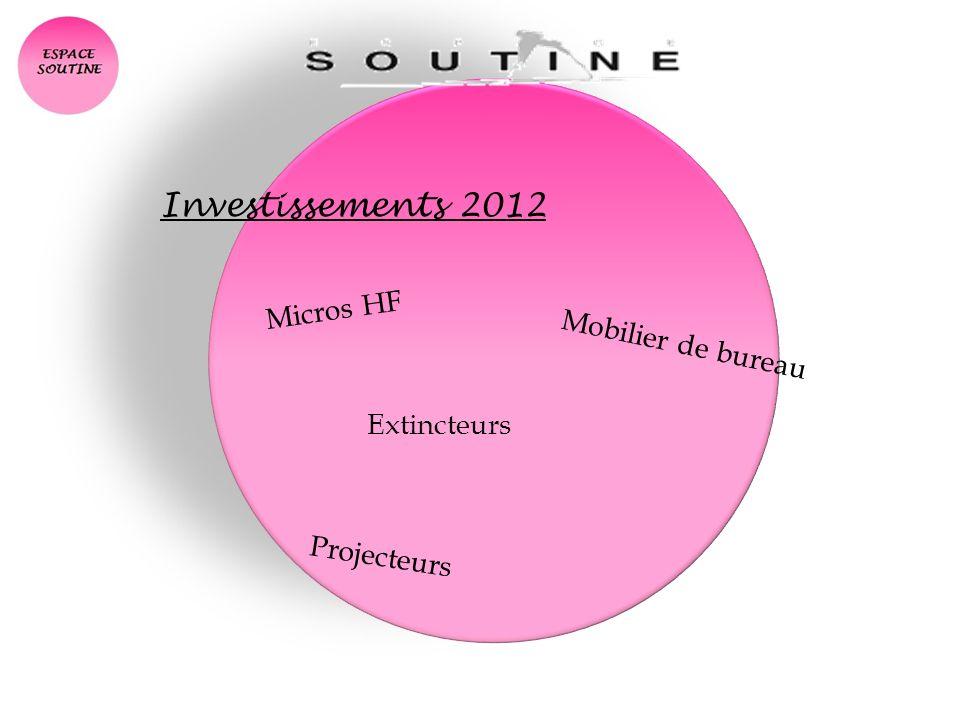 Investissements 2012 Micros HF Mobilier de bureau Extincteurs