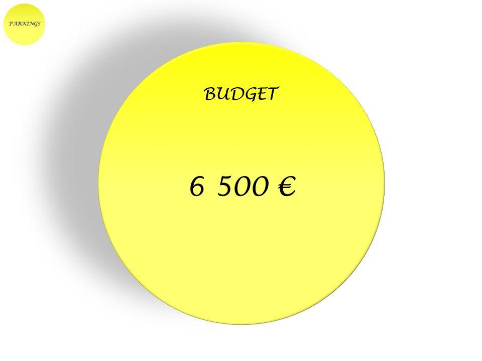 BUDGET 6 500 €