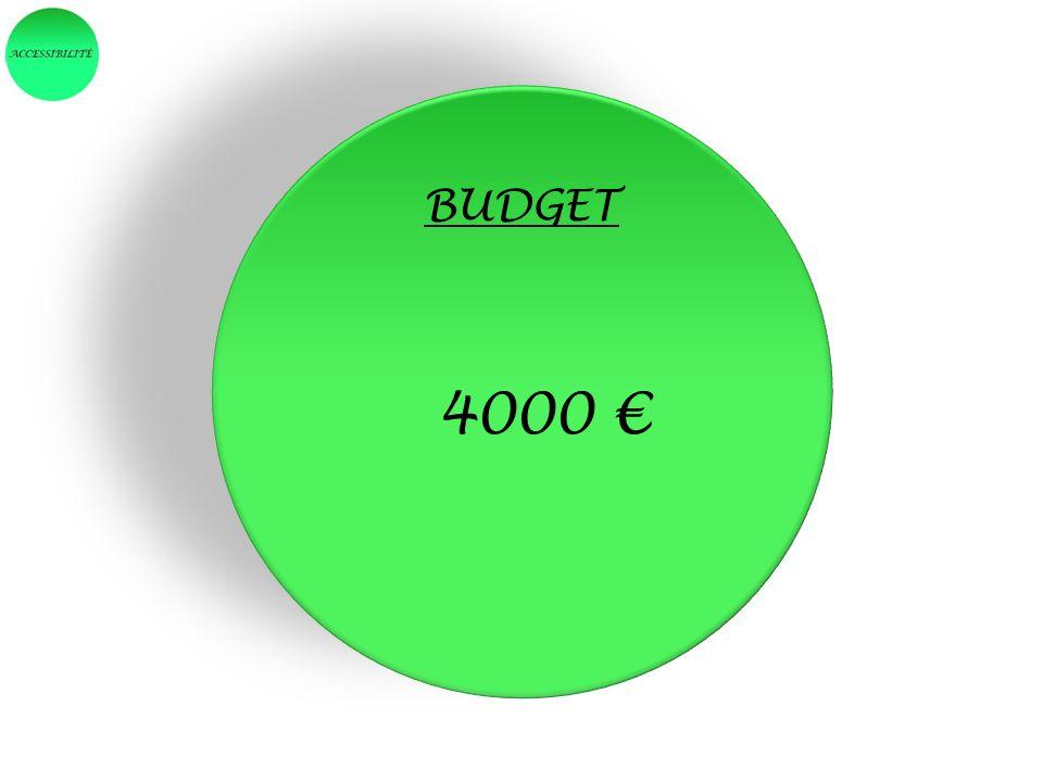 BUDGET 4000 €