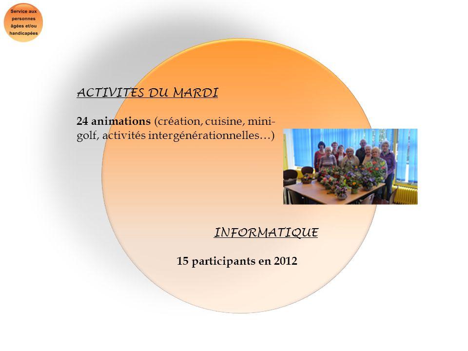 ACTIVITES DU MARDI 24 animations (création, cuisine, mini-golf, activités intergénérationnelles…) INFORMATIQUE.