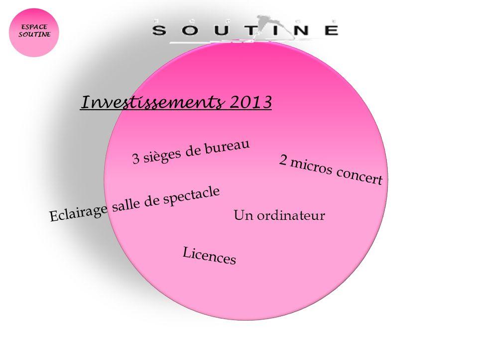 Investissements 2013 3 sièges de bureau 2 micros concert