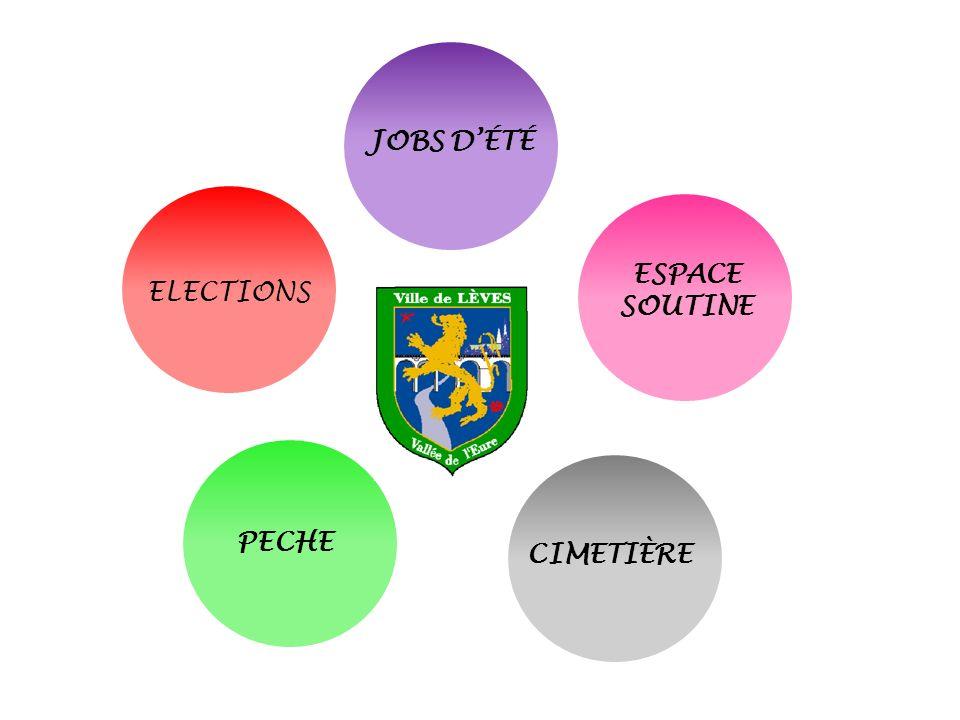 JOBS D'ÉTÉ ESPACE SOUTINE ELECTIONS PECHE CIMETIÈRE