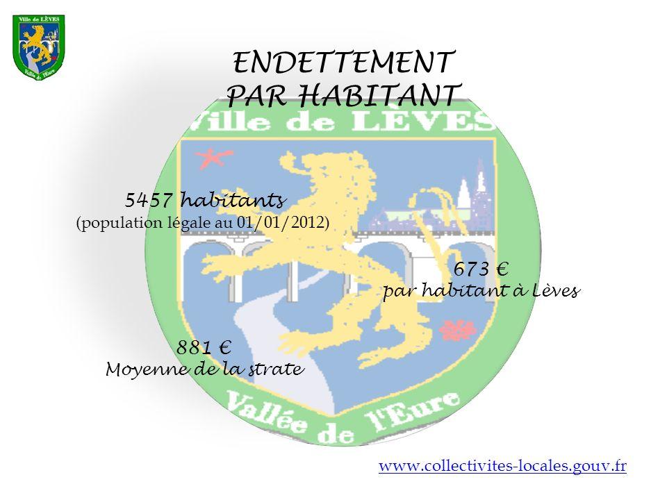 (population légale au 01/01/2012)