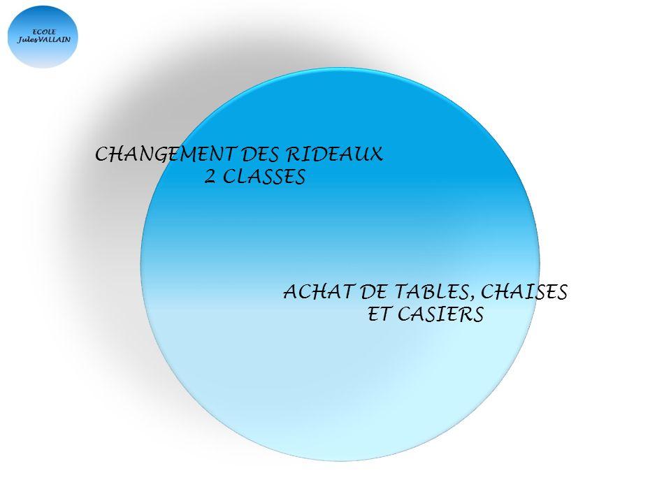 ACHAT DE TABLES, CHAISES ET CASIERS