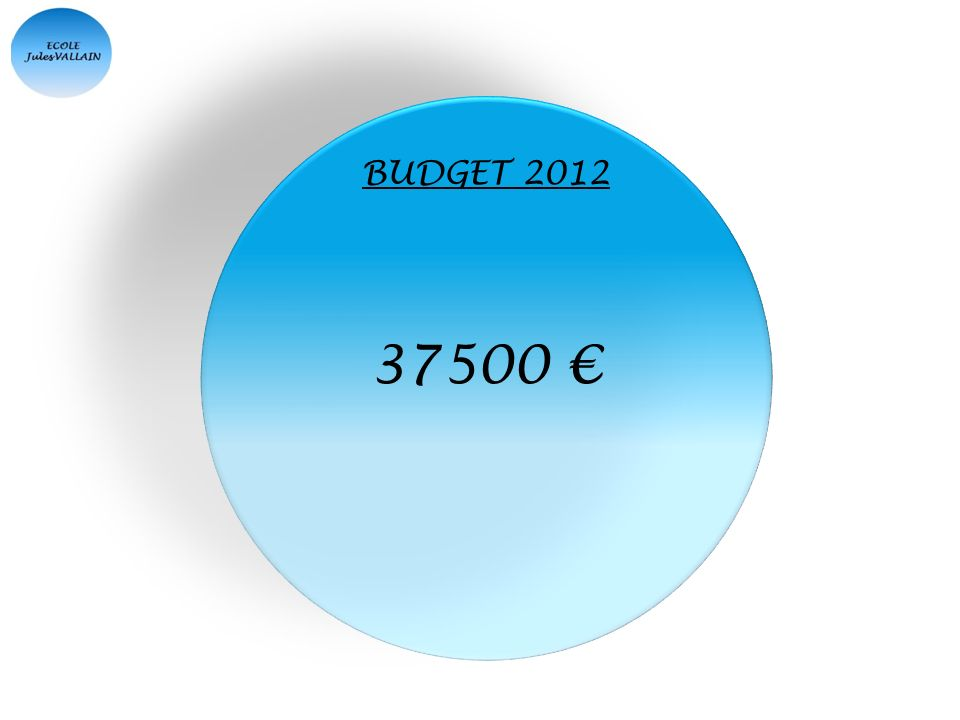 BUDGET 2012 37500 €