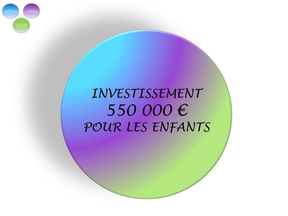 INVESTISSEMENT 550 000 € POUR LES ENFANTS