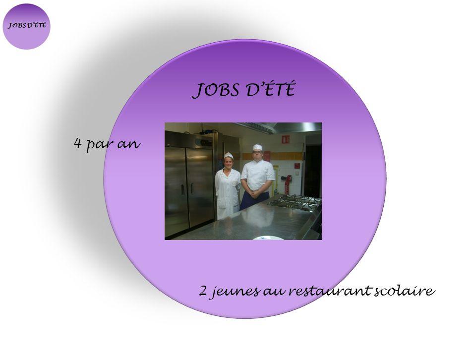 JOBS D'ÉTÉ 4 par an 2 jeunes au restaurant scolaire
