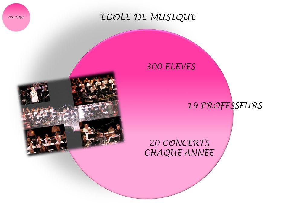ECOLE DE MUSIQUE 300 ELEVES 19 PROFESSEURS 20 CONCERTS CHAQUE ANNÉE