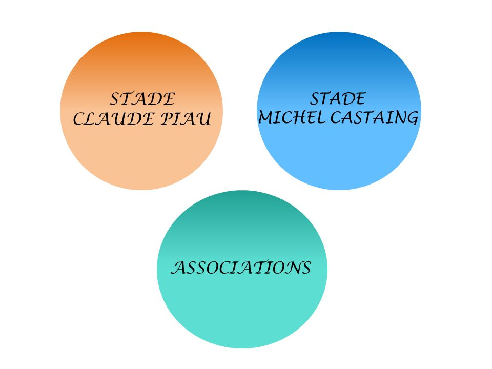 STADE CLAUDE PIAU STADE MICHEL CASTAING ASSOCIATIONS