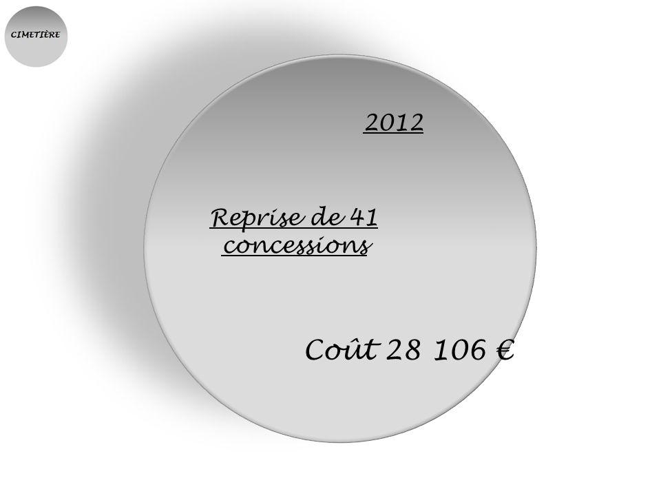 Reprise de 41 concessions