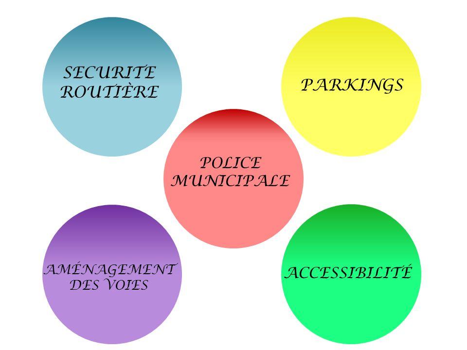 SECURITE ROUTIÈRE PARKINGS POLICE MUNICIPALE ACCESSIBILITÉ AMÉNAGEMENT
