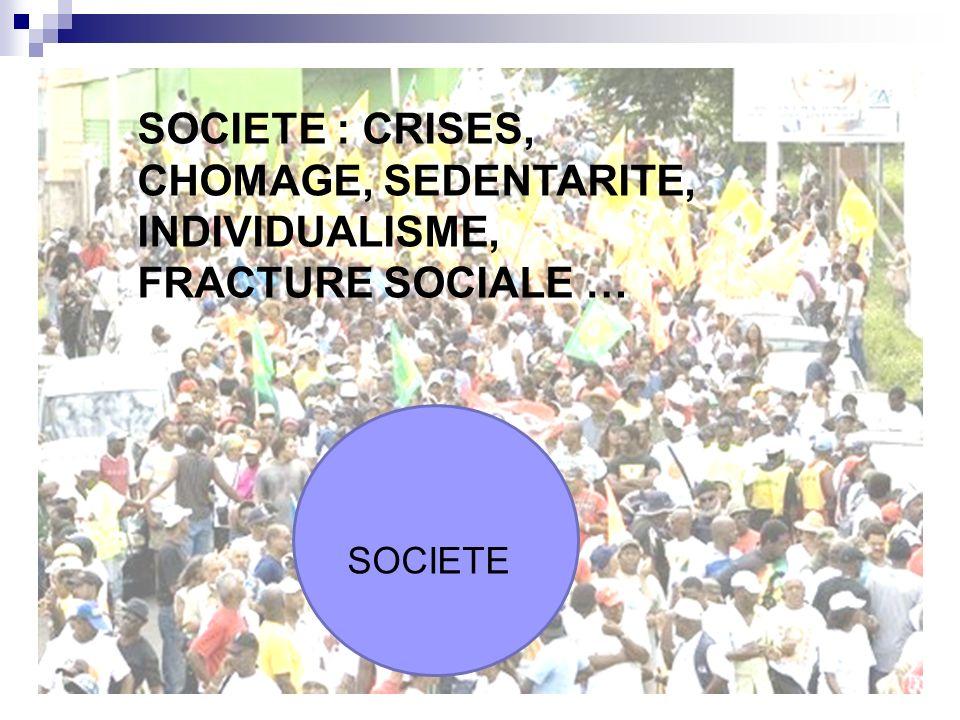 SOCIETE : CRISES, CHOMAGE, SEDENTARITE, INDIVIDUALISME, FRACTURE SOCIALE …