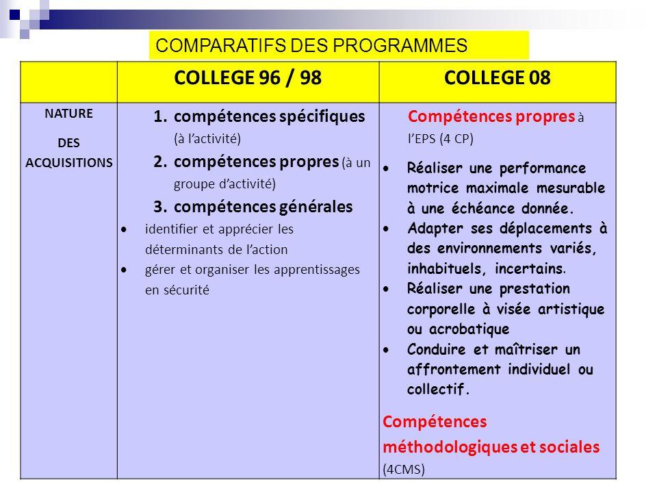 COLLEGE 96 / 98 COLLEGE 08 COMPARATIFS DES PROGRAMMES