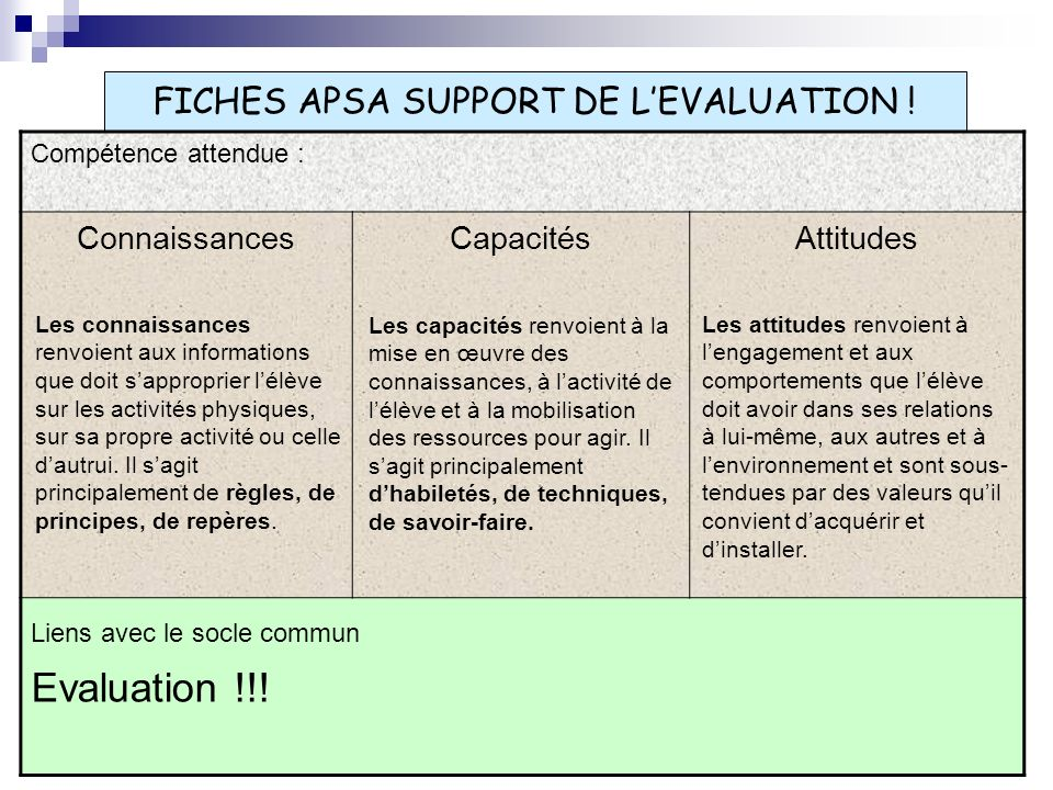 FICHES APSA SUPPORT DE L'EVALUATION !