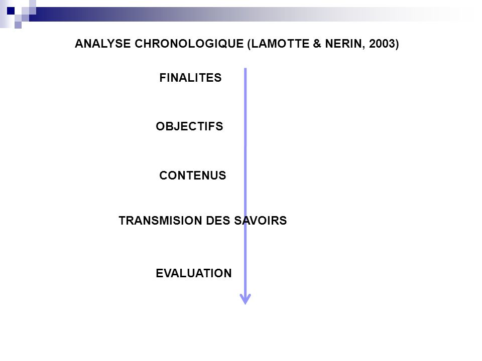 ANALYSE CHRONOLOGIQUE (LAMOTTE & NERIN, 2003)