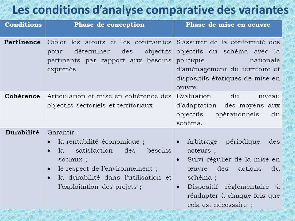 Les conditions d'analyse comparative des variantes
