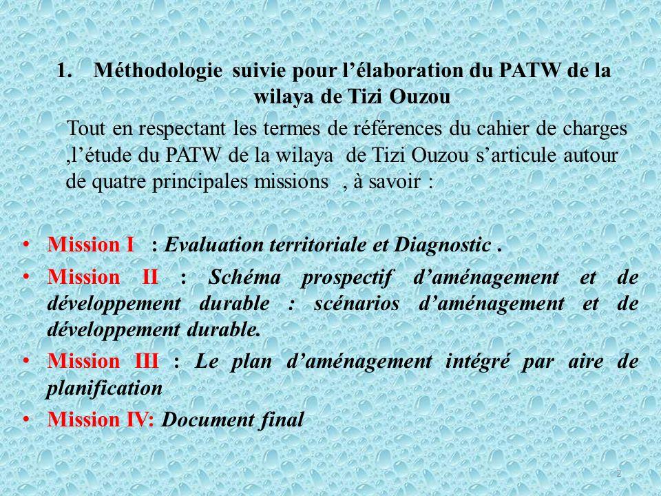 Méthodologie suivie pour l'élaboration du PATW de la wilaya de Tizi Ouzou