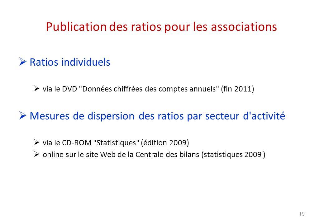 Publication des ratios pour les associations
