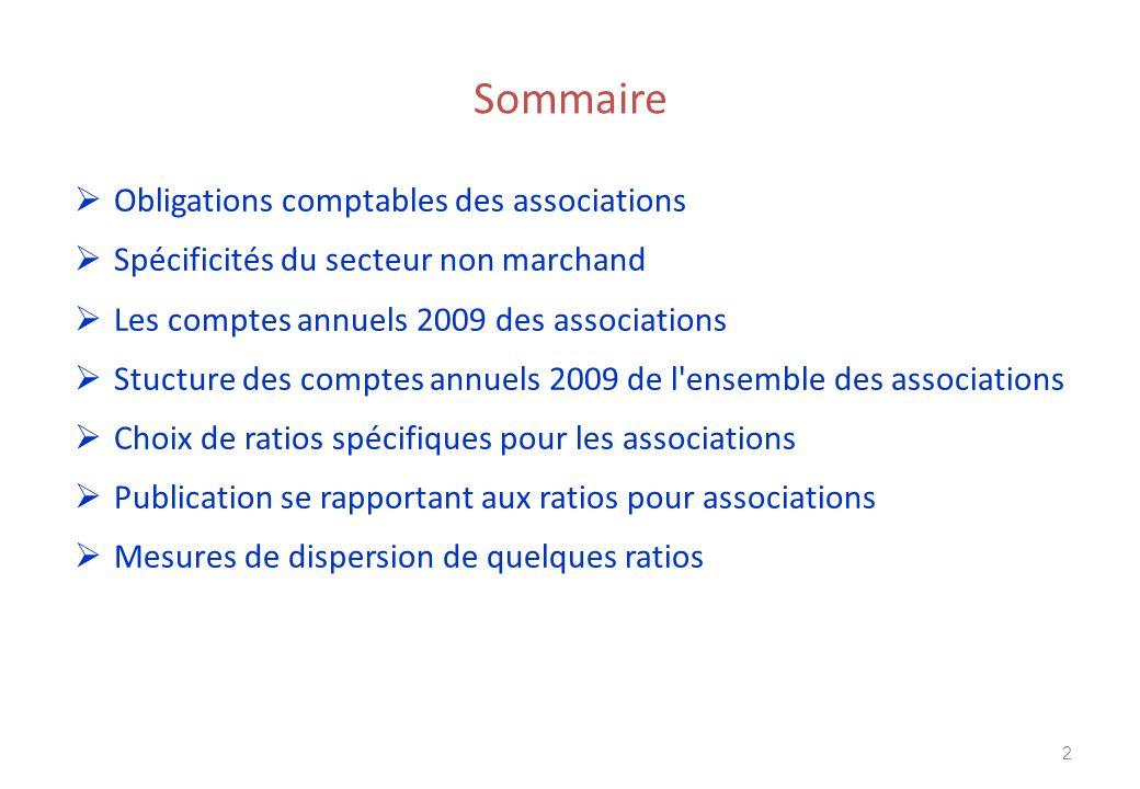 Sommaire Obligations comptables des associations
