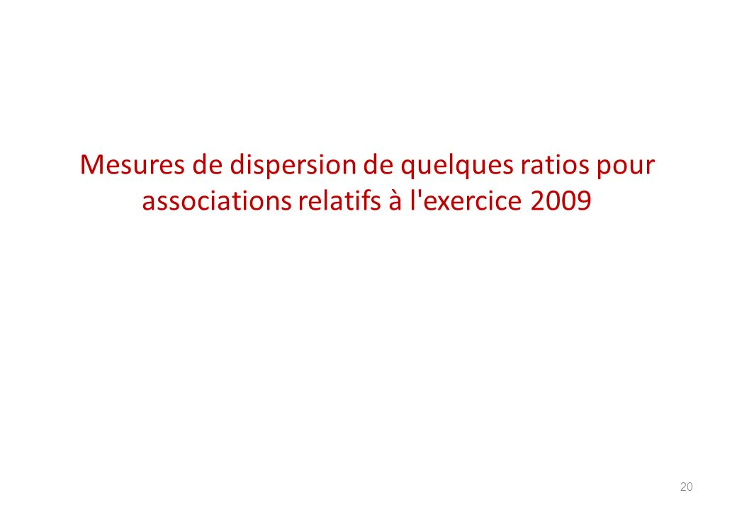 Mesures de dispersion de quelques ratios pour associations relatifs à l exercice 2009