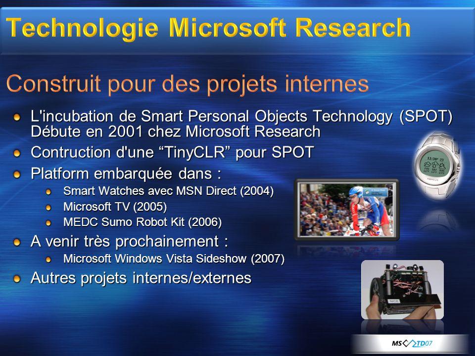 Technologie Microsoft Research Construit pour des projets internes