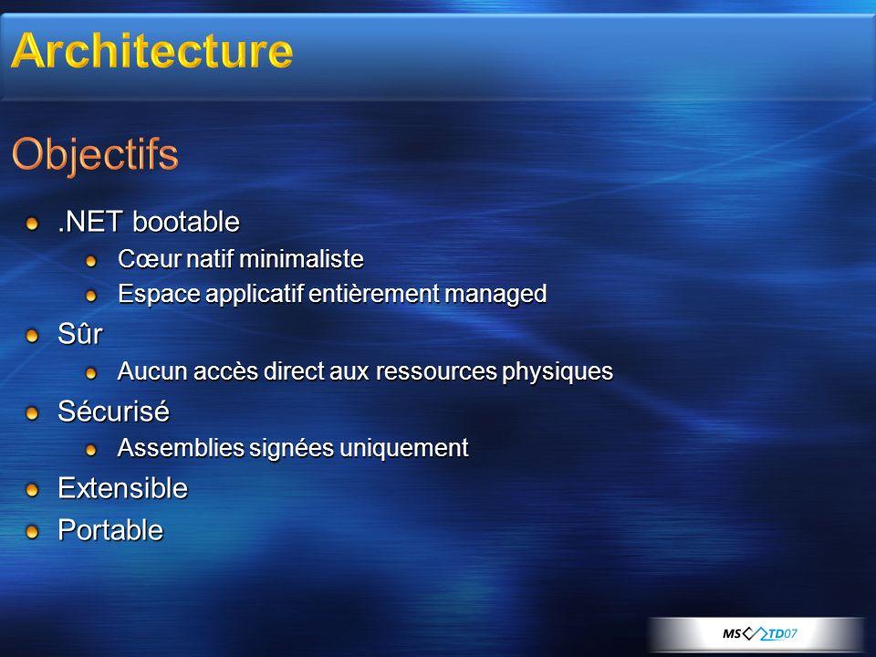 Architecture Objectifs