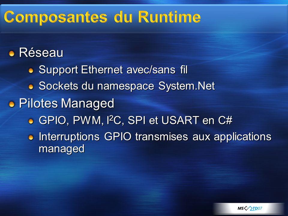 Composantes du Runtime