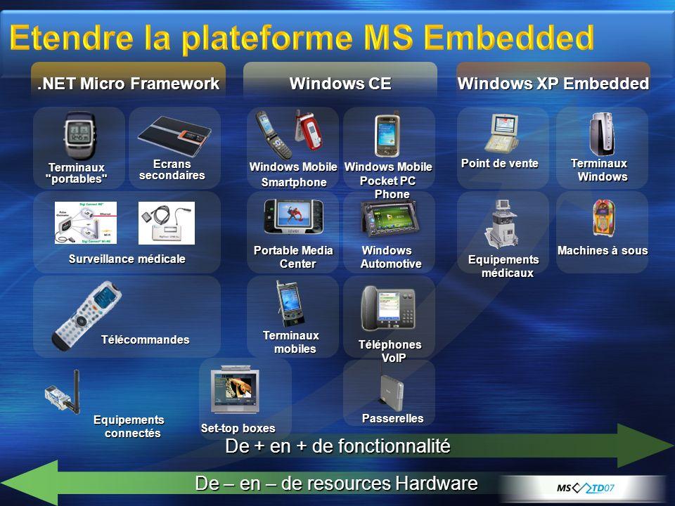 Etendre la plateforme MS Embedded