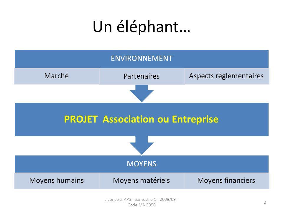 PROJET Association ou Entreprise