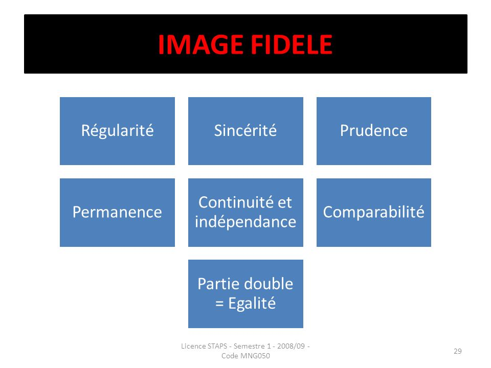 IMAGE FIDELE Licence STAPS - Semestre 1 - 2008/09 - Code MNG050