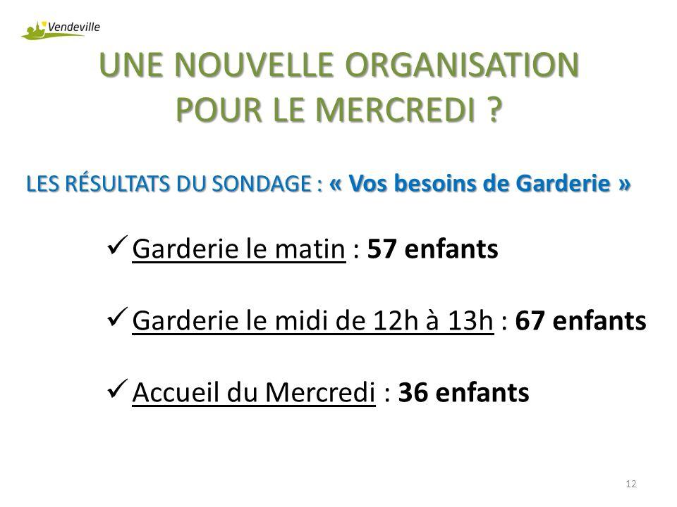 UNE NOUVELLE ORGANISATION POUR LE MERCREDI