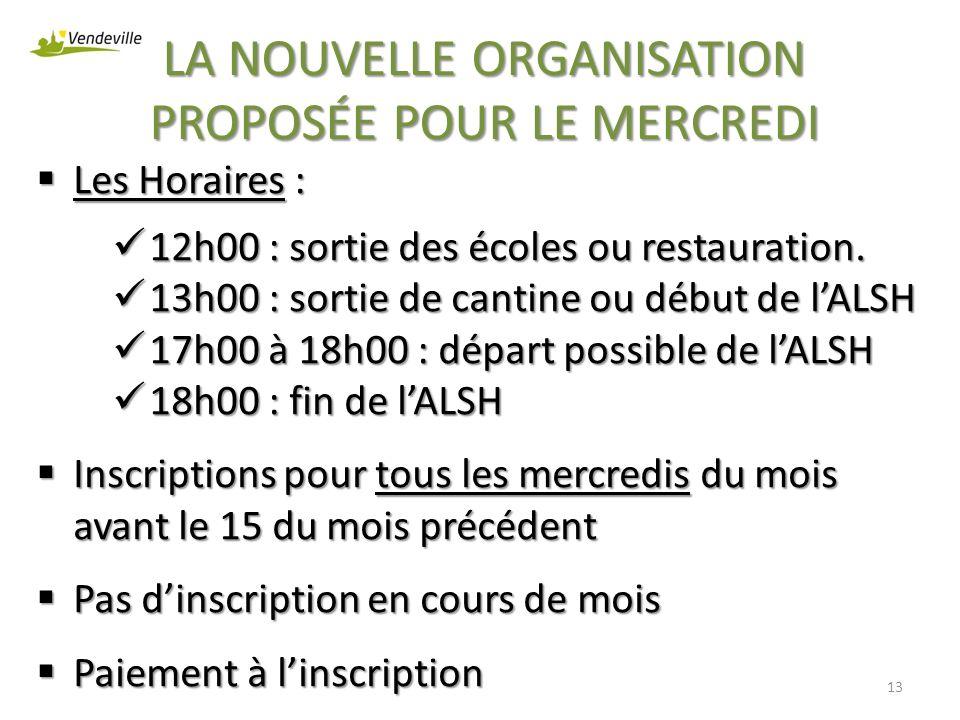 LA NOUVELLE ORGANISATION PROPOSÉE POUR LE MERCREDI