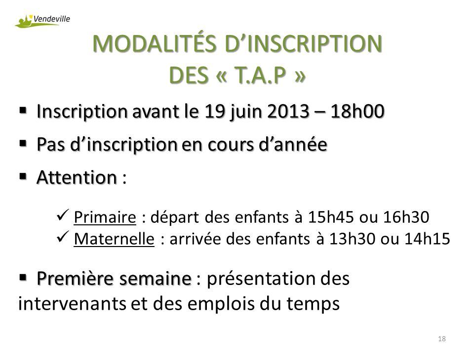 MODALITÉS D'INSCRIPTION DES « T.A.P »